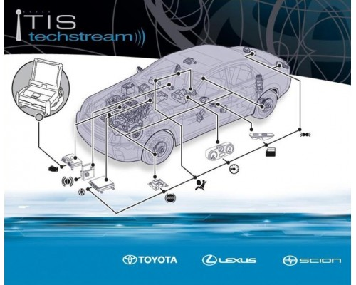 ПО Toyota Techstream 12.20 RUS