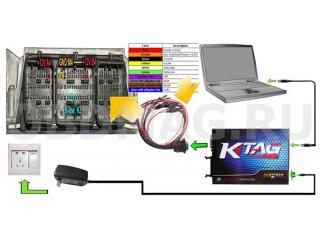 По каким блокам и протоколам работает K-TAG